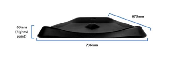 The Topo Dimensions
